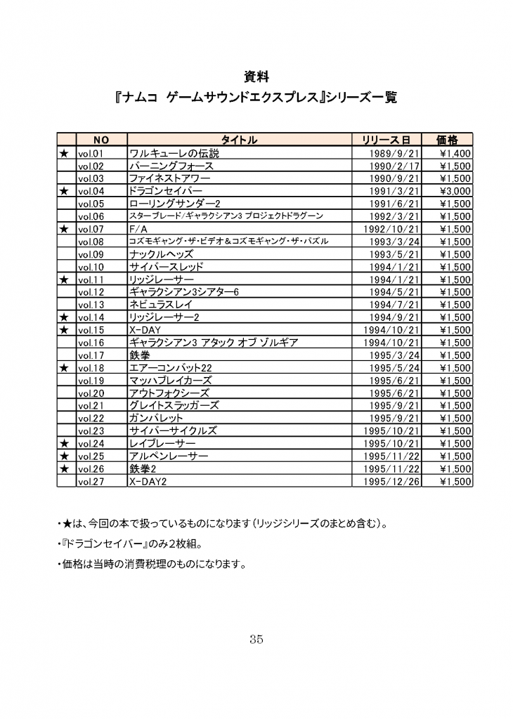 GAME SOUND REPORT Vol.05 資料